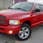 2018 Dodge Ram 1500 with Optional HEMI Power
