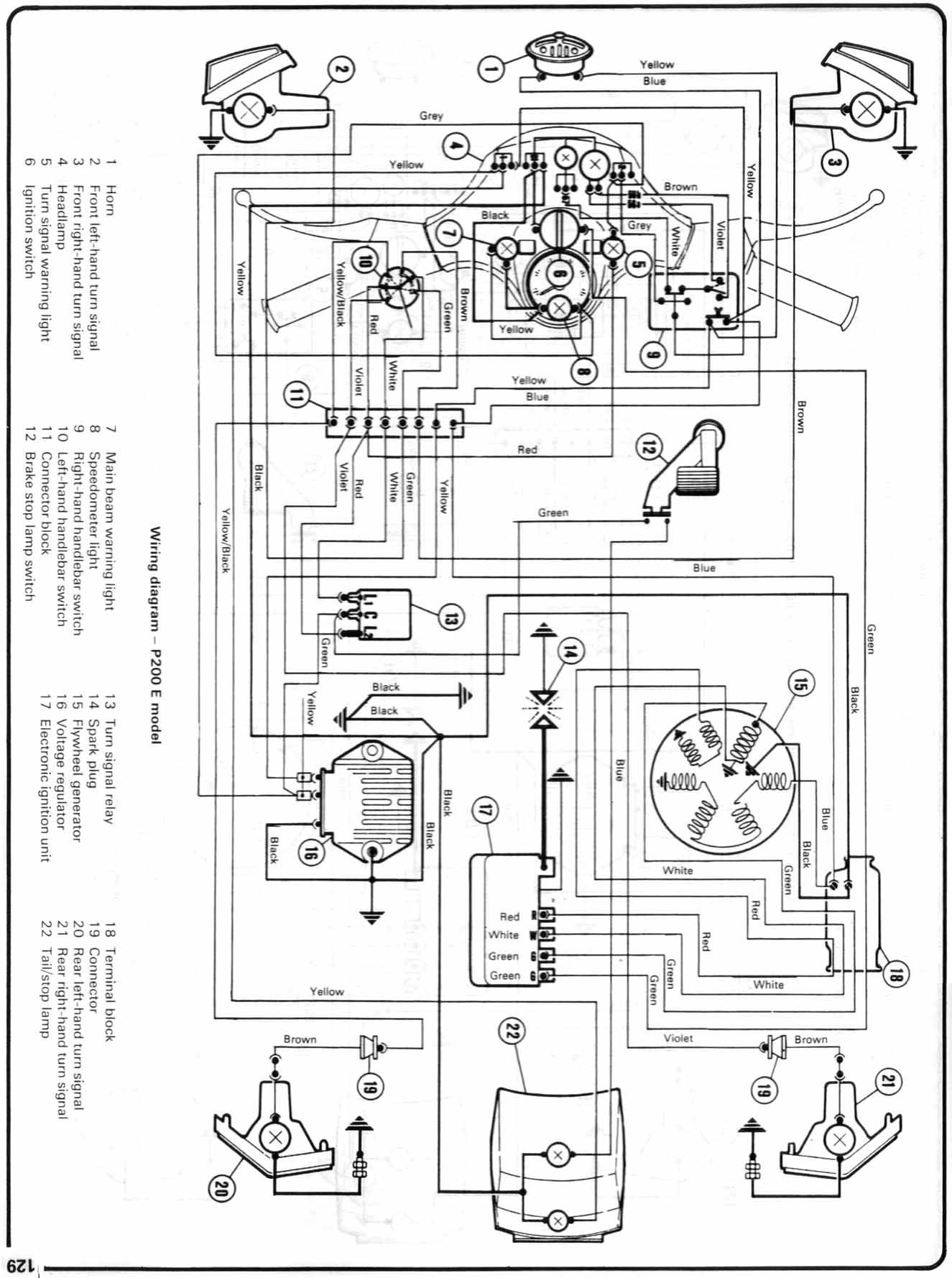 vespa scooter wiring diagram