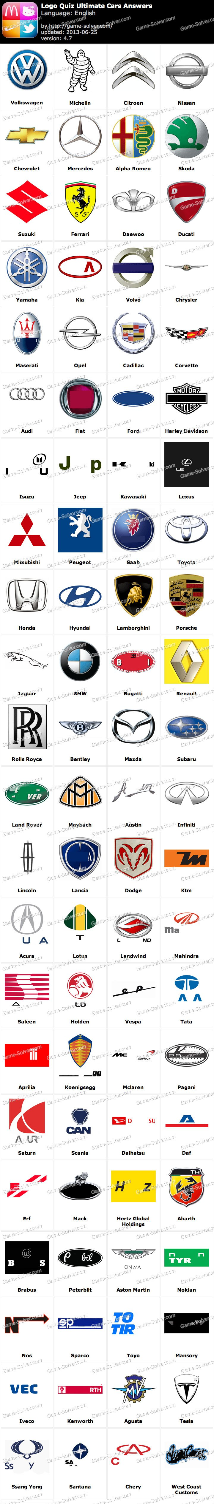 Car Symbol And Name Images Meaning Of This Symbol