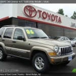 2017 Jeep Liberty CRD Limited
