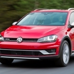 2017 Volkswagen Golf 4Motion