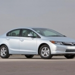2019 Honda Civic Natural Gas