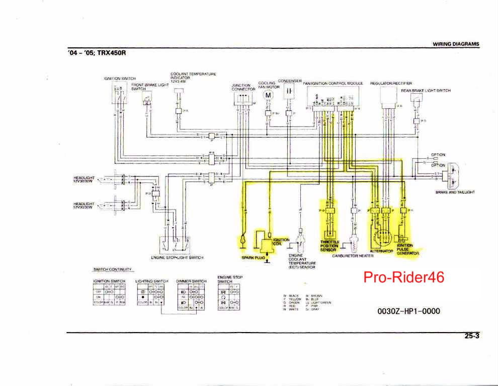 2004 honda 300ex wiring diagram honda 300ex battery wiring